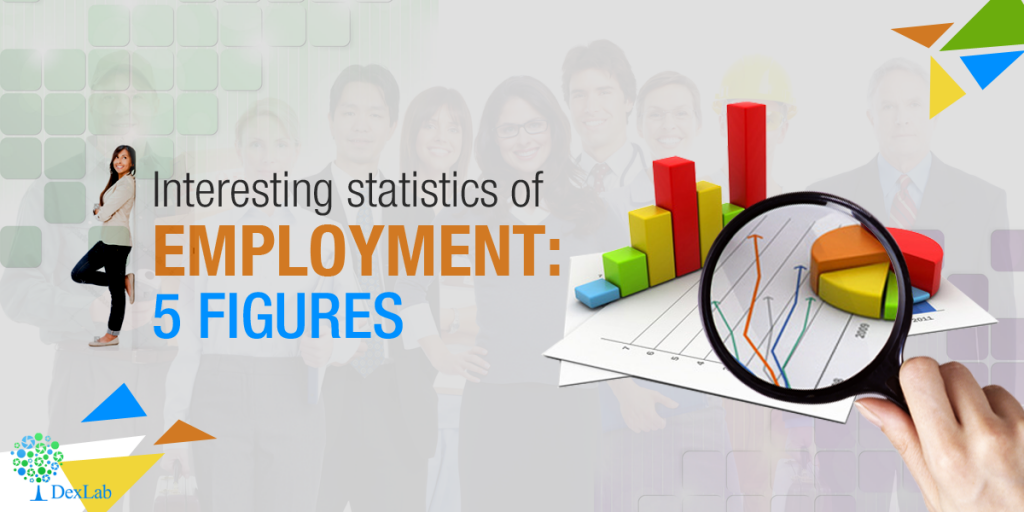 Interesting Statistics of Employment: 5 Figures