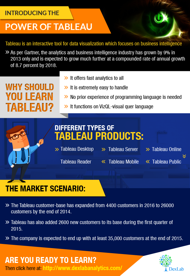 Are You Trying to Ace Your Tableau Interview?