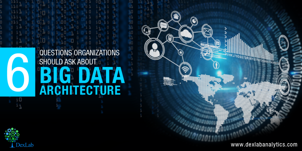 6 Questions Organizations Should Ask About Big Data Architecture