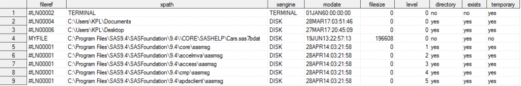 Size-of-SAS-data-set3