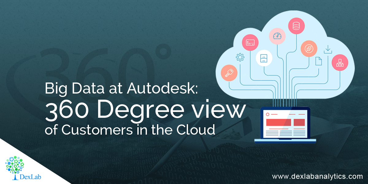 Big Data at Autodesk: 360 Degree view of Customers in the Cloud