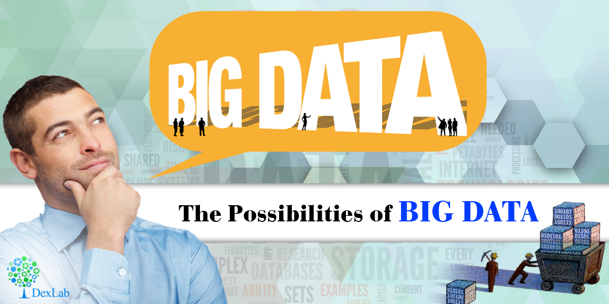 The Possibilities of Big Data