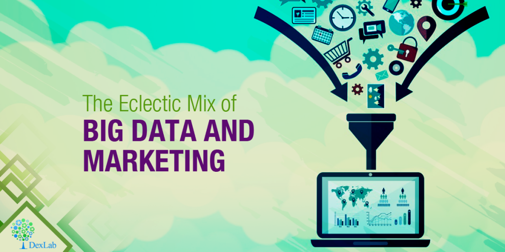 The Eclectic Mix of Big Data and Marketing