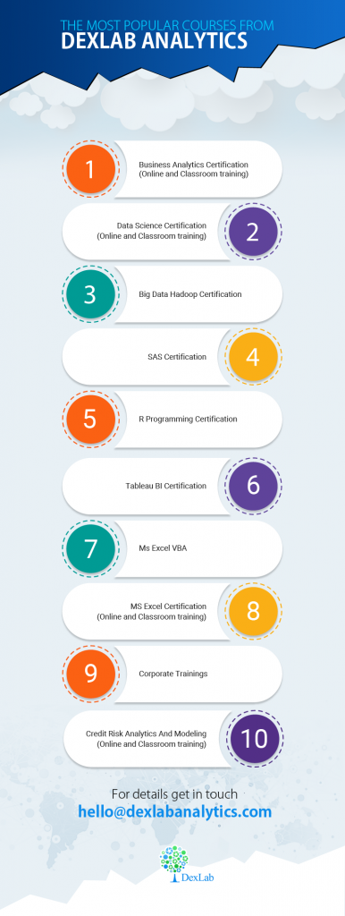 Infographic: List of Our Courses from  Dexlab Analytics