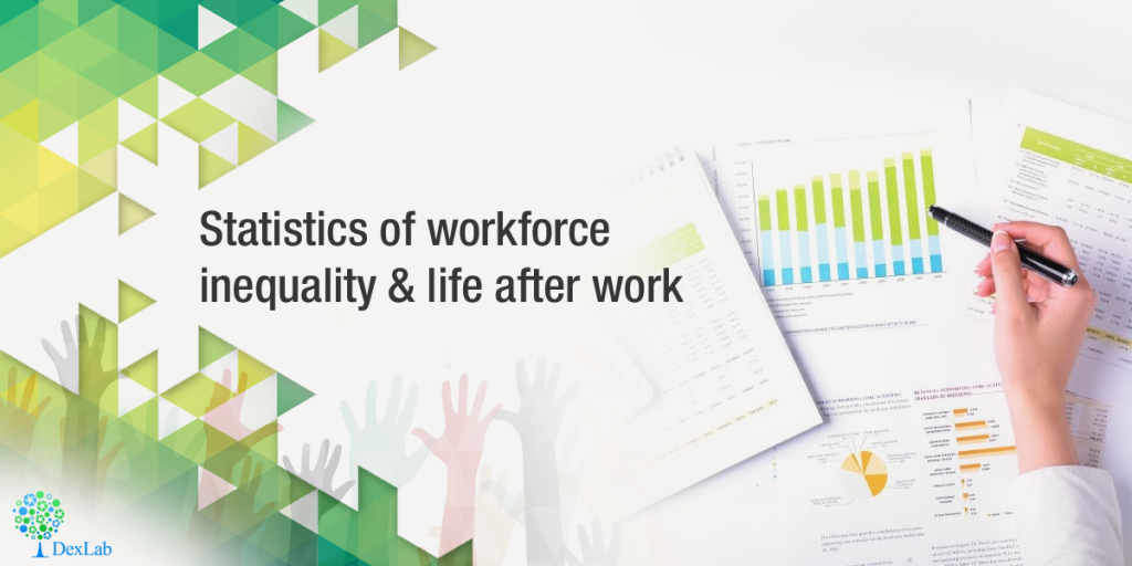 Statistics of Workforce Inequality & Life After Work