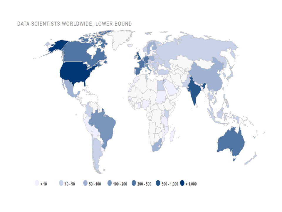Countries with highest Data Scientist population