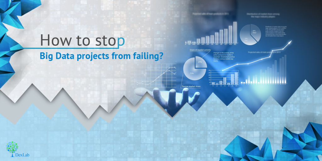How To Stop Big Data Projects From Failing?