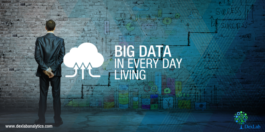 Big Data in Every Day Living