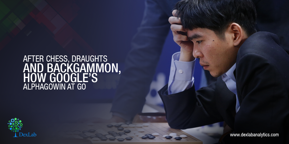 After Chess, Draughts and Backgammon, How Google's AlphaGo Win at Go