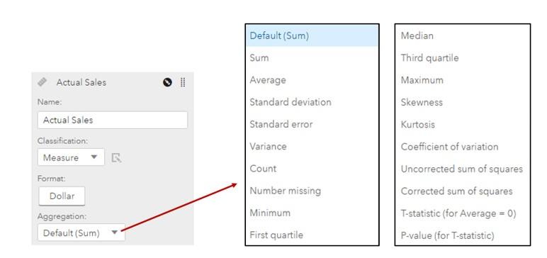 Data_Pane_in_SAS_Visual_Analytics5