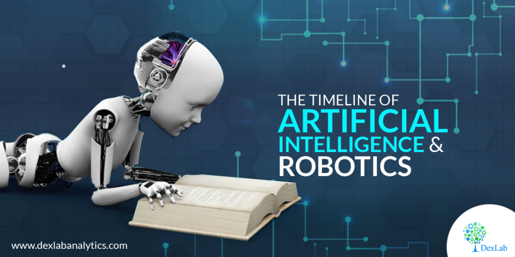 The Timeline of Artificial Intelligence and Robotics