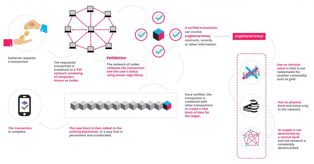 infographics0517-01
