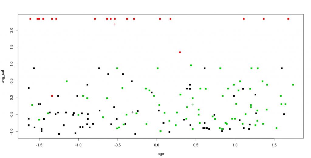 simple_kmeans_plot-11