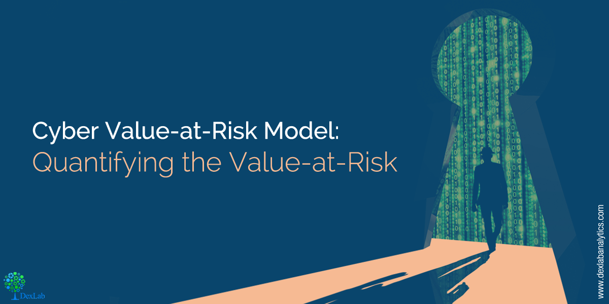 Cyber Value-at-Risk Model: Quantifying the Value-at-Risk