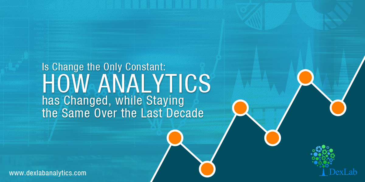Is Change the Only Constant: How Analytics has Changed, while Staying the Same Over the Last Decade