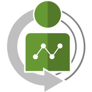 Customer & Marketing Analytics using SAS