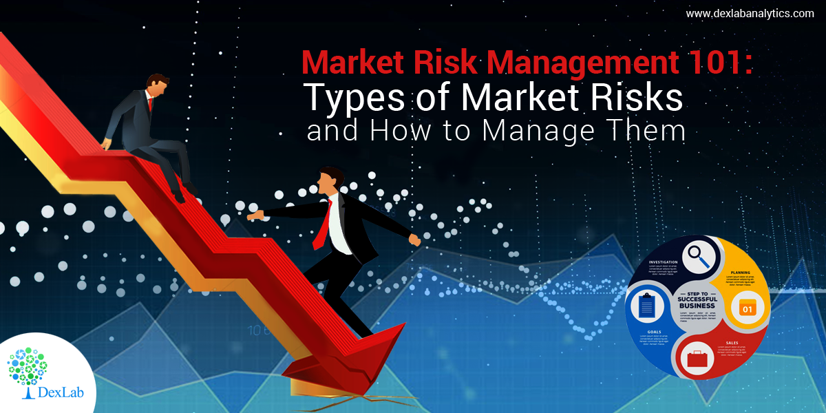 Market Risk Management 101: Types of Market Risks and How to Manage Them