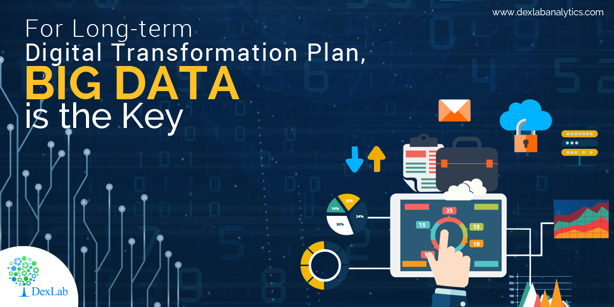 For Long-term Digital Transformation Plan, Big Data is the Key