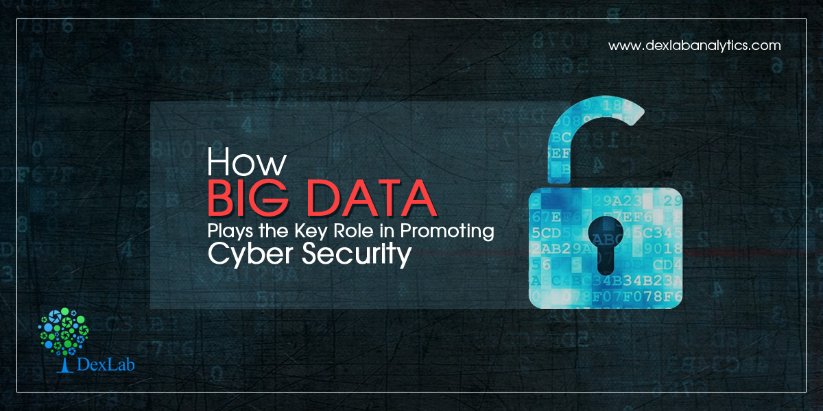 How Big Data Plays the Key Role in Promoting Cyber Security
