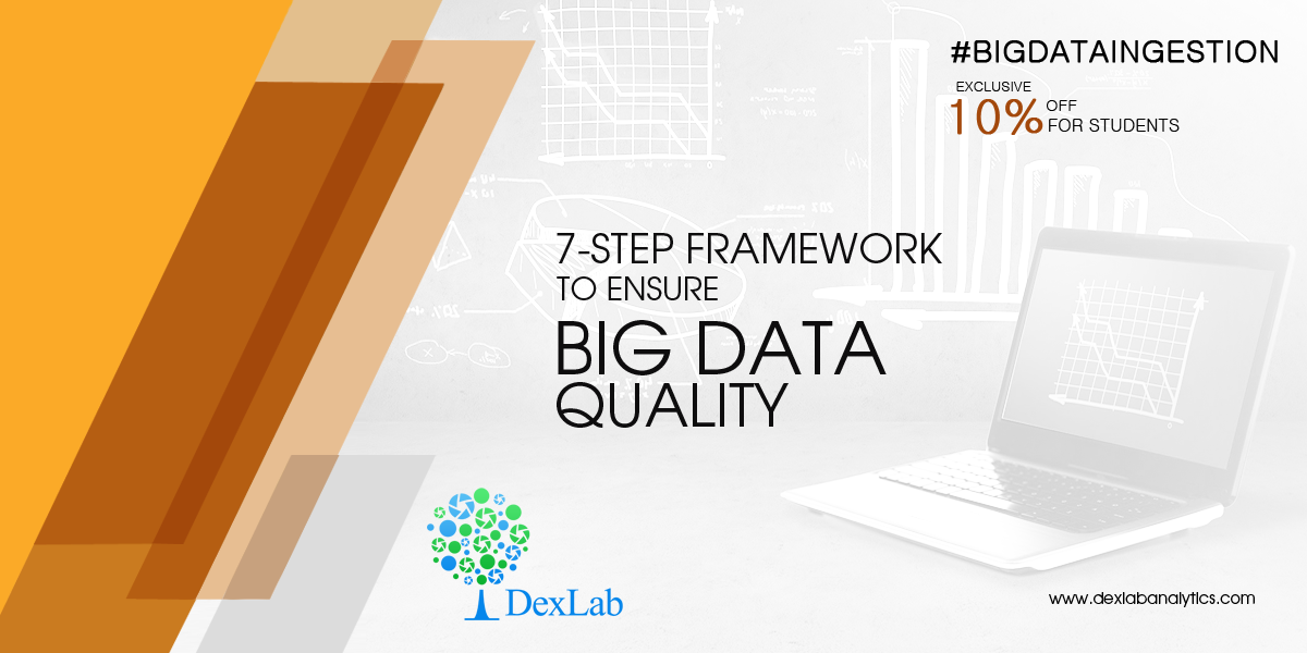 7-Step Framework to Ensure Big Data Quality