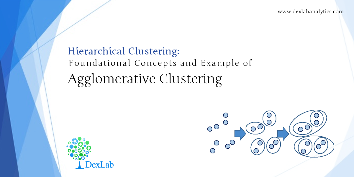 Hierarchical Clustering: Foundational Concepts and Example of Agglomerative Clustering