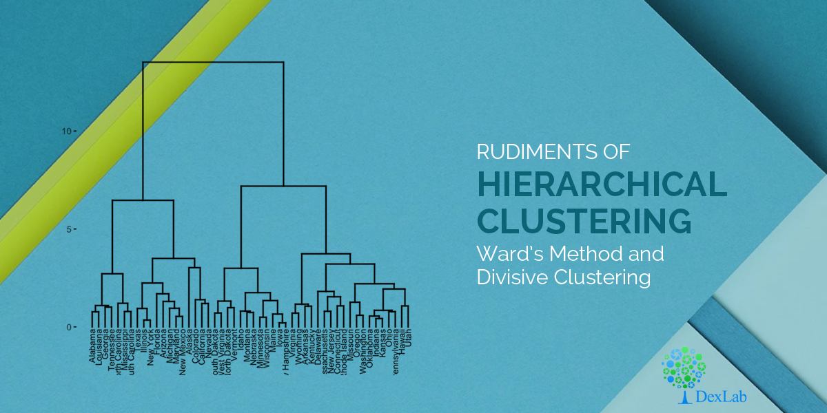 Rudiments of Hierarchical Clustering: Ward's Method and Divisive Clustering