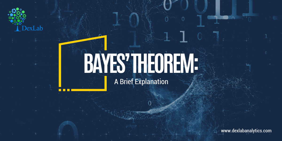 Bayes' Theorem: A Brief Explanation