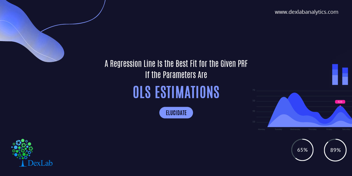 A Regression Line Is the Best Fit for the Given PRF If the Parameters Are OLS Estimations - Elucidate