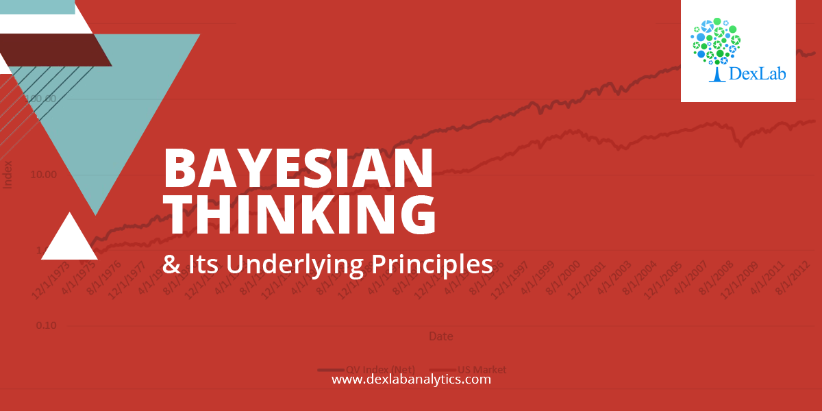 Bayesian Thinking & Its Underlying Principles