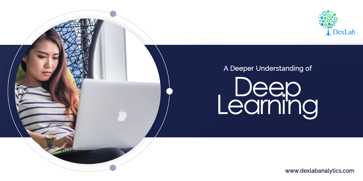 A Deeper Understanding of Deep Learning