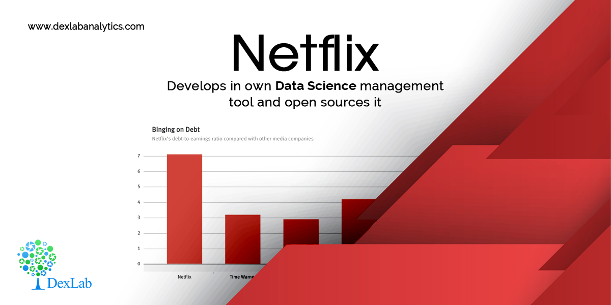 Netflix develops in own data science management tool and open sources it