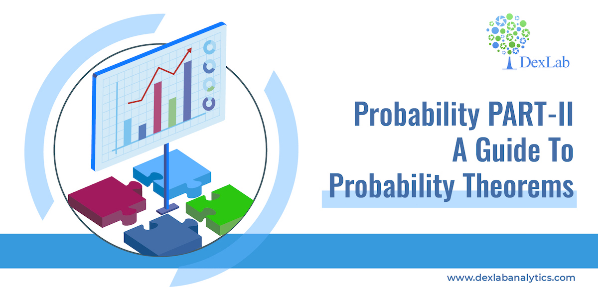Probability PART-II: A Guide To Probability Theorems
